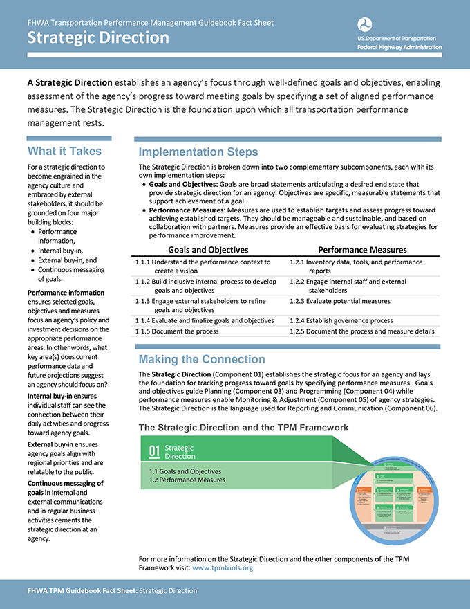 This graphic shows the cover of the component 1 factsheet.