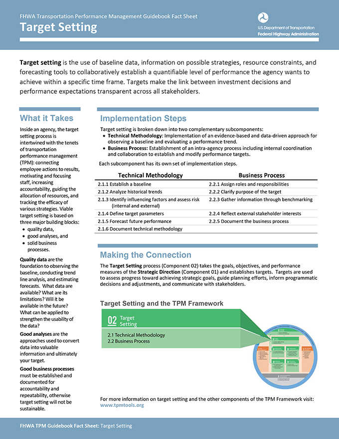 This graphic shows the cover of the component 2 factsheet.