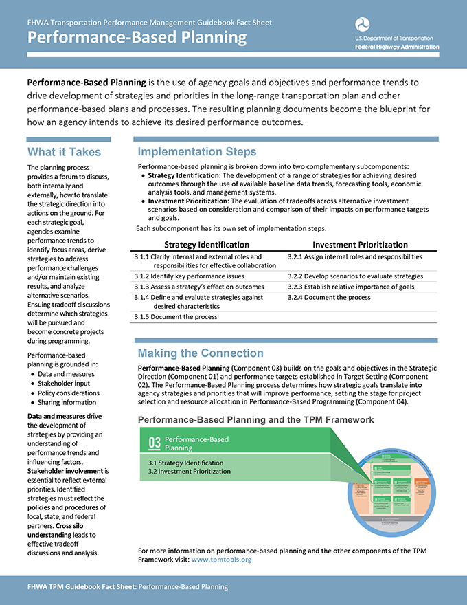 This graphic shows the cover of the component 3 factsheet.