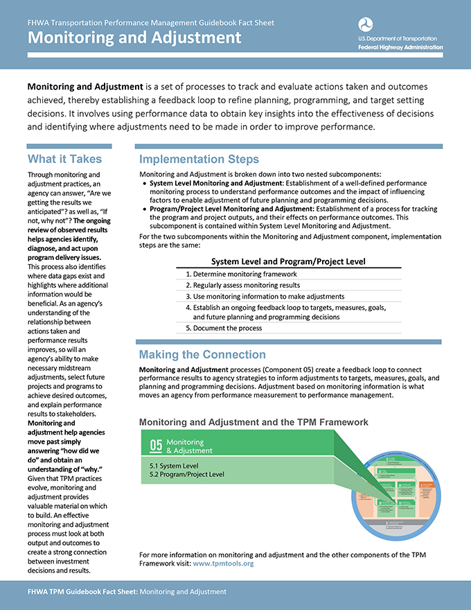 This graphic shows the cover of the component 4 factsheet.
