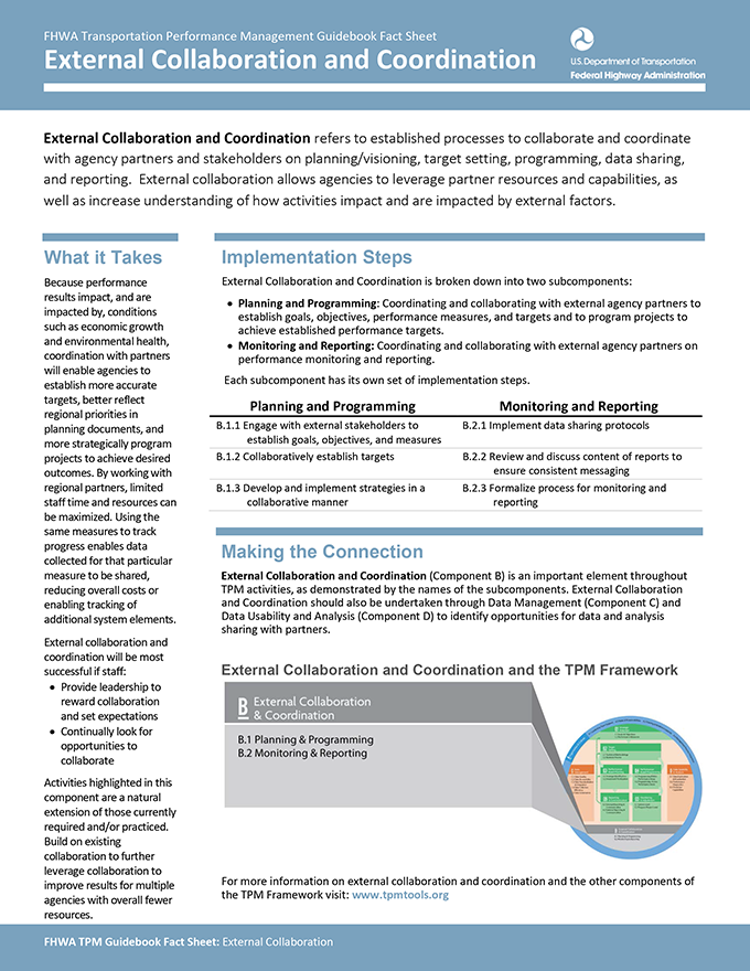 This graphic shows the cover of the component b factsheet.