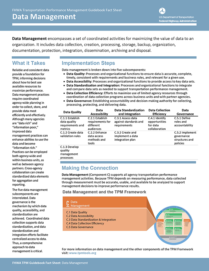 This graphic shows the cover of the component c factsheet.