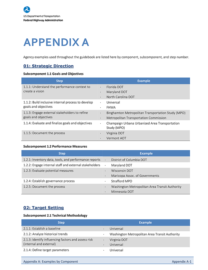 This graphic shows the cover of the appendix a.