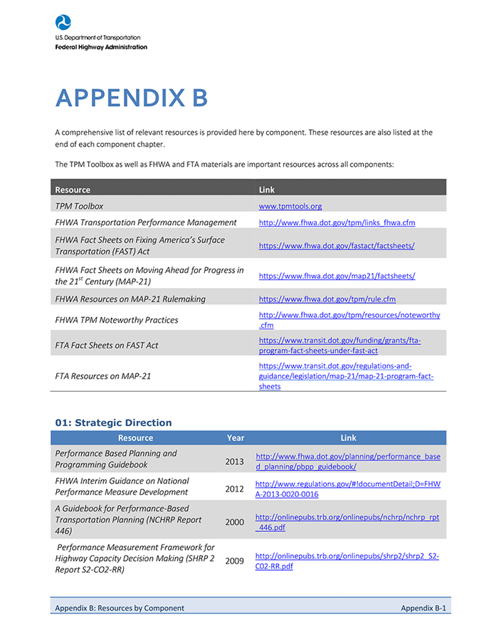 This graphic shows the cover of the appendix b.