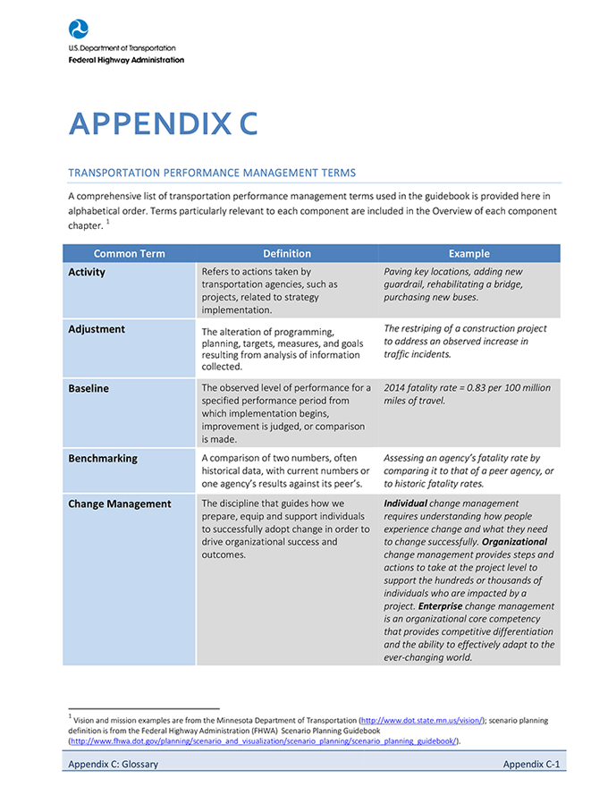 This graphic shows the cover of the appendix c.
