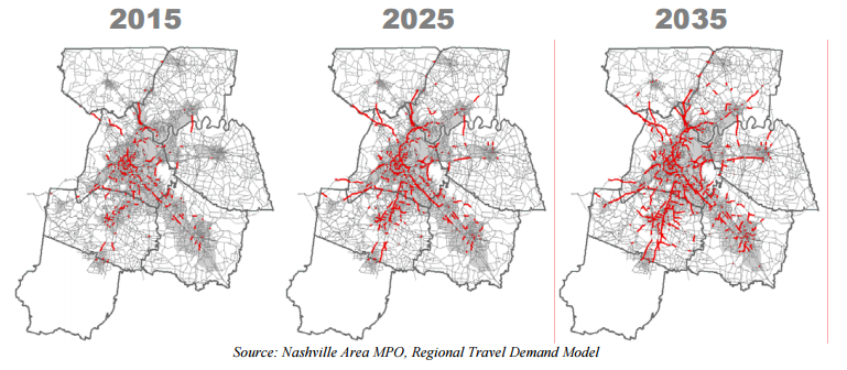 Maps showing congestion forecasting by the Nashville Area MPO for 2015, 2025, and 2035, with congestion worsening in each map.