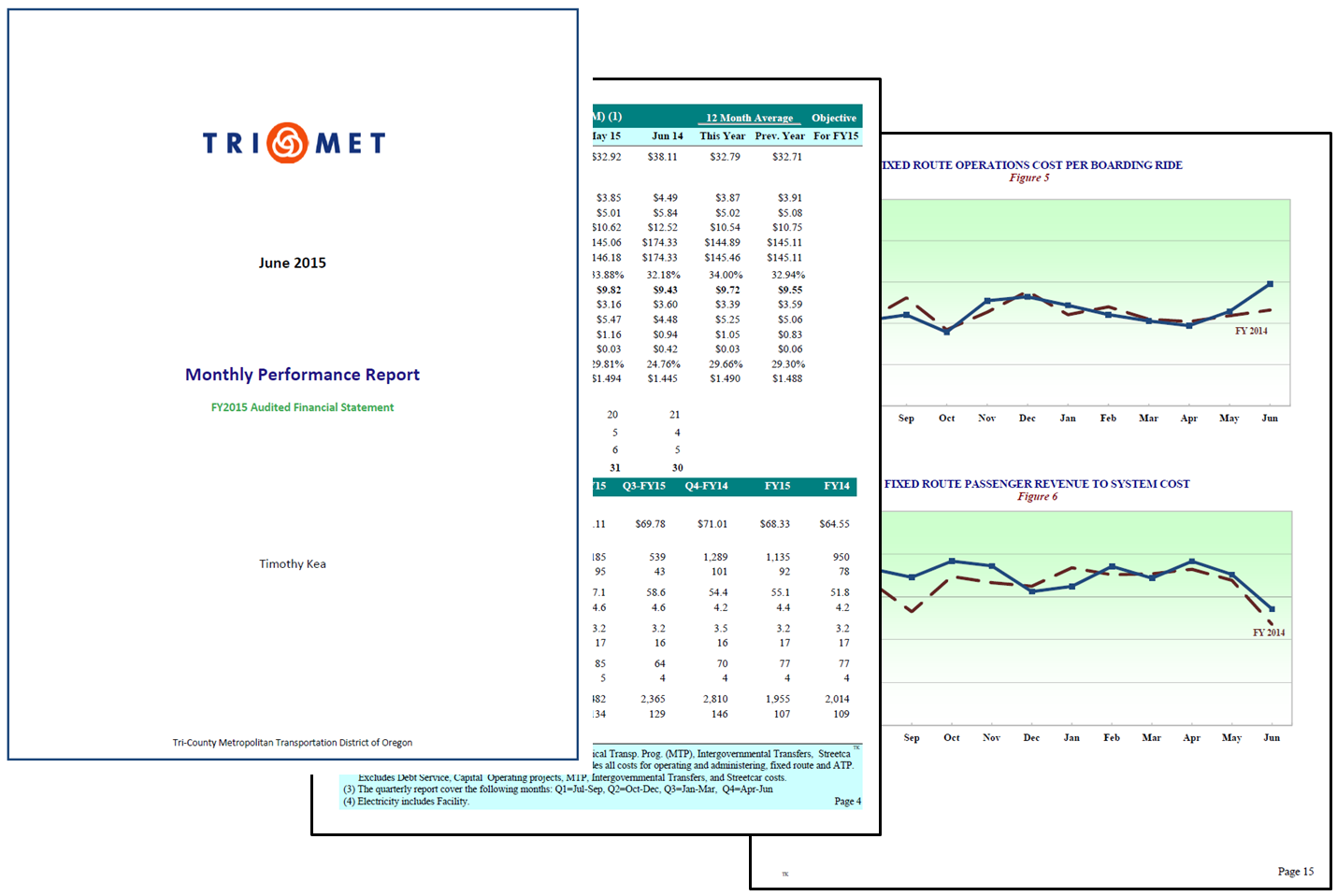 Excerpt pages from TriMet monthly performance report, including the cover page, tables of data, and graphs of data.
